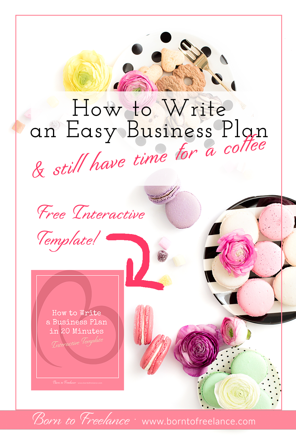 how to write an easy business plan